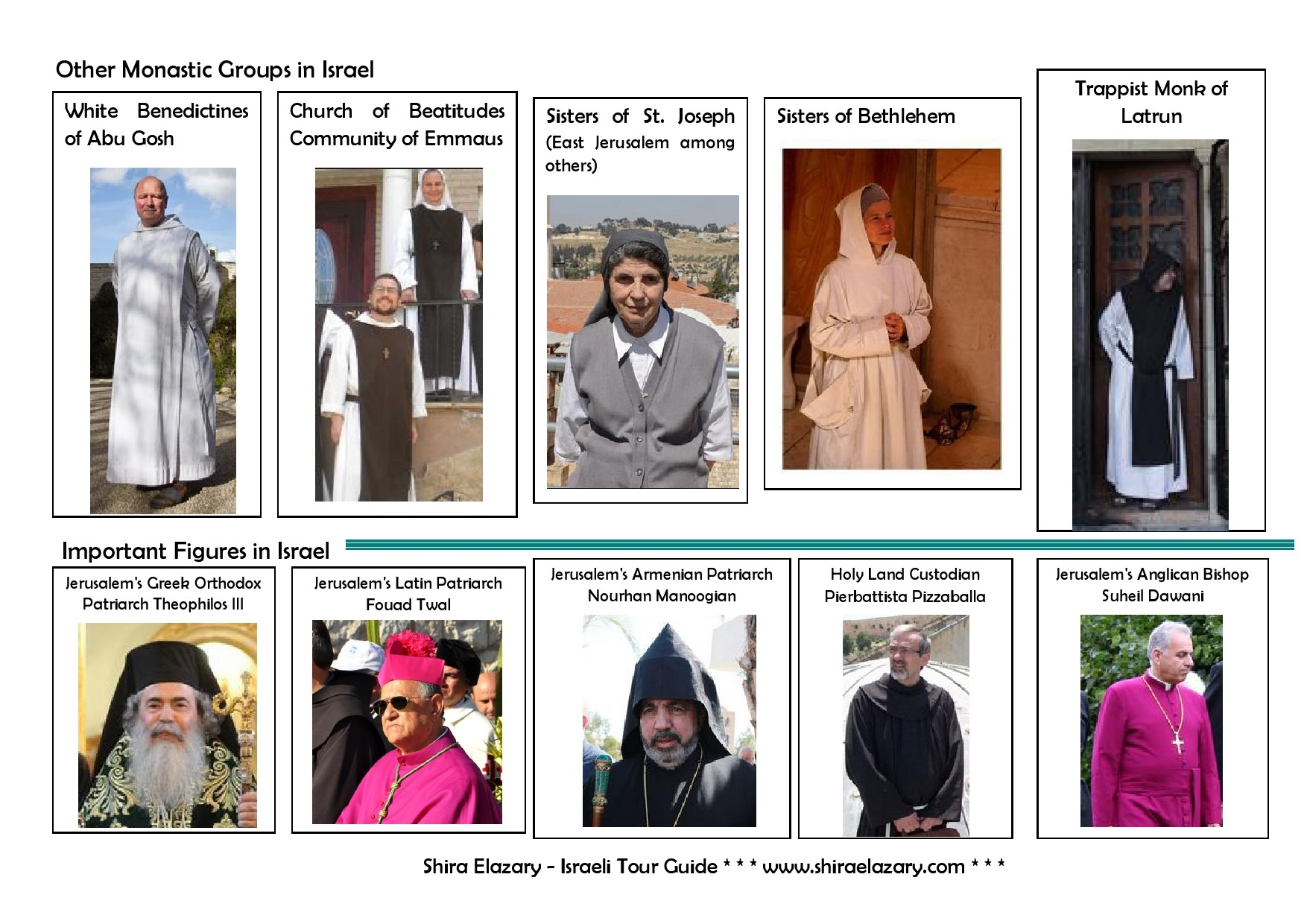Images of monks and nuns from different denominations, demonstrating their typical attire, plus images of important Christian figures in Israel